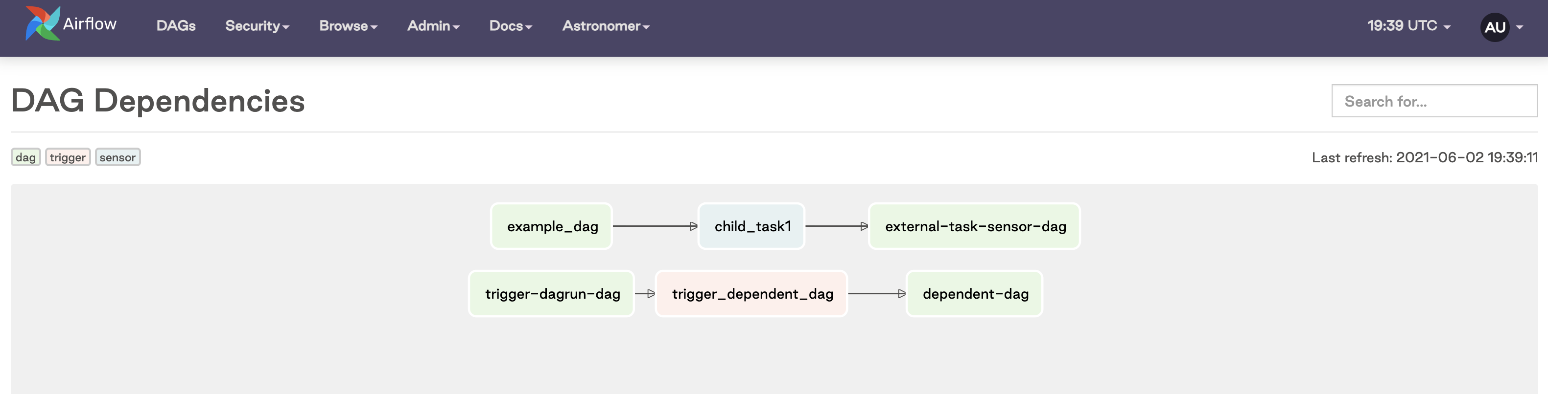 DAG Dependencies View